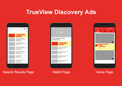 TrueView Ads by Google are seeing positive results by Advertisers and Publishers